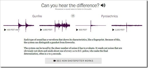 ShotSpotter audio